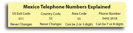 mexico telephone numbers explained