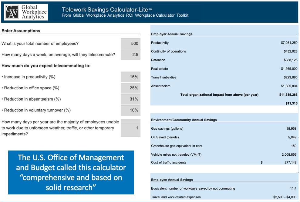 Global-Workplace-Analytics-Telework-Savings-Calculator